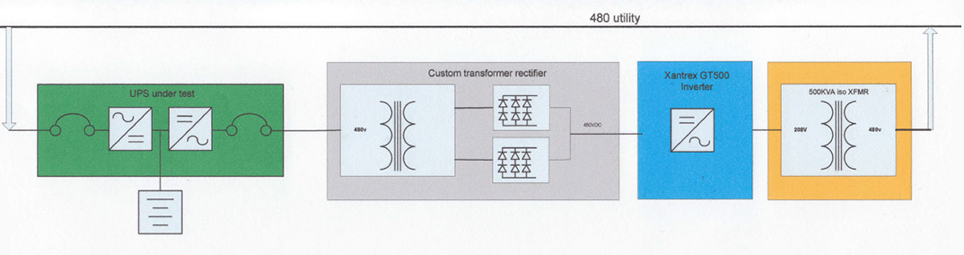 Schneider Electric System Diagram